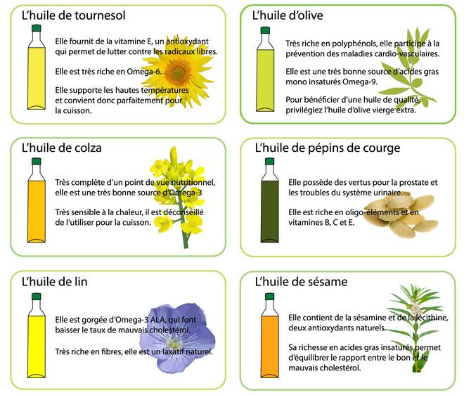bienfaits-huiles-vegetales
